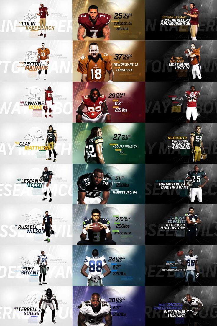 NFL Sunday Night Football - Broadcast Graphics on Behance