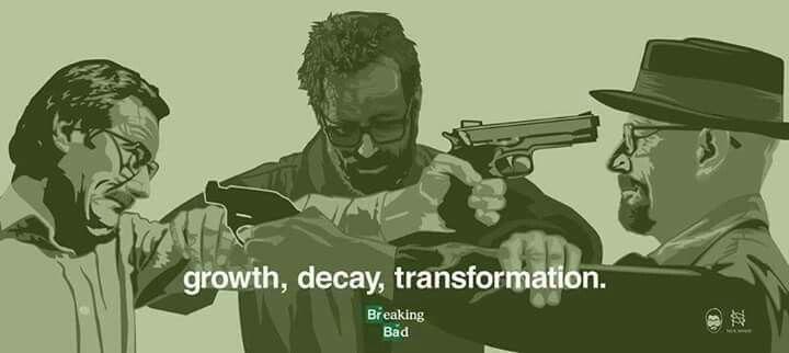 Growth, Decay, Transformation.