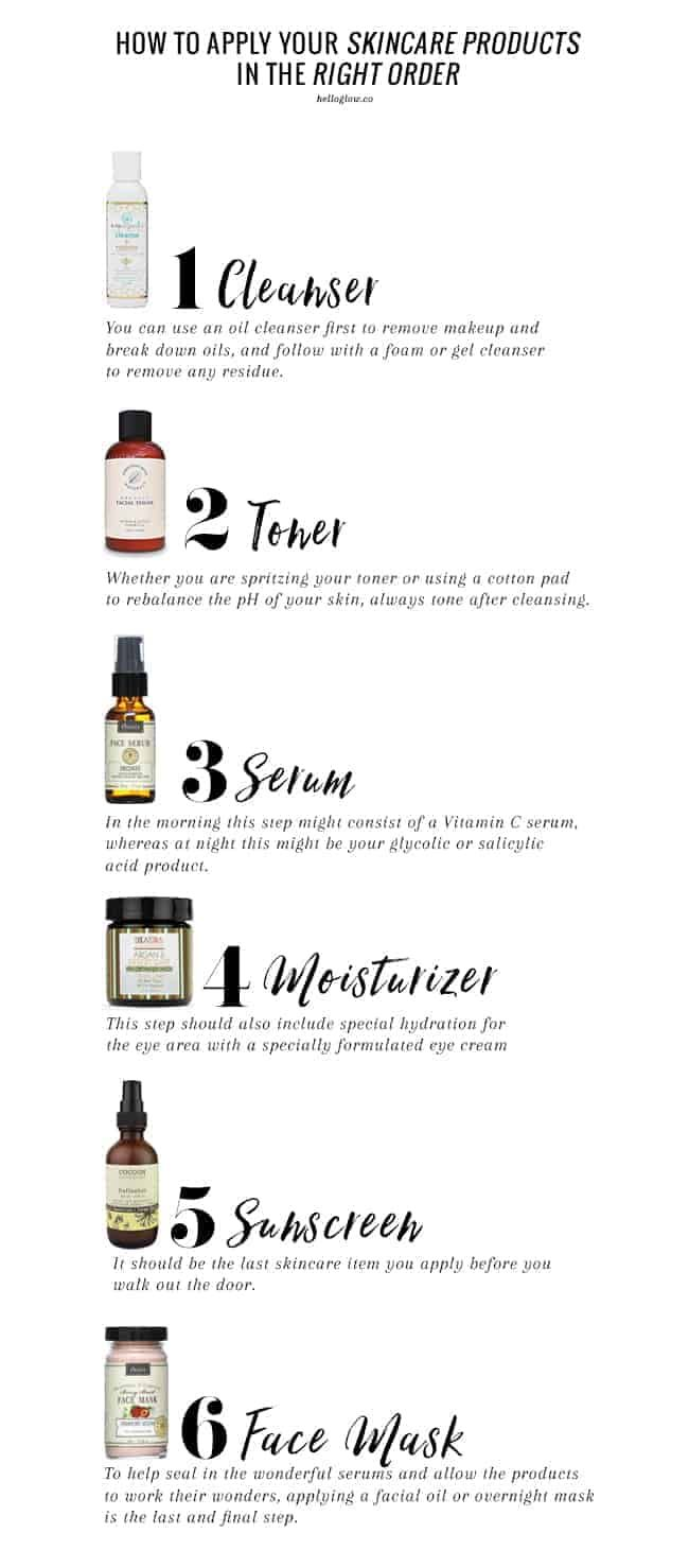 An Esthetician Explains The Correct Order For Applying Your
