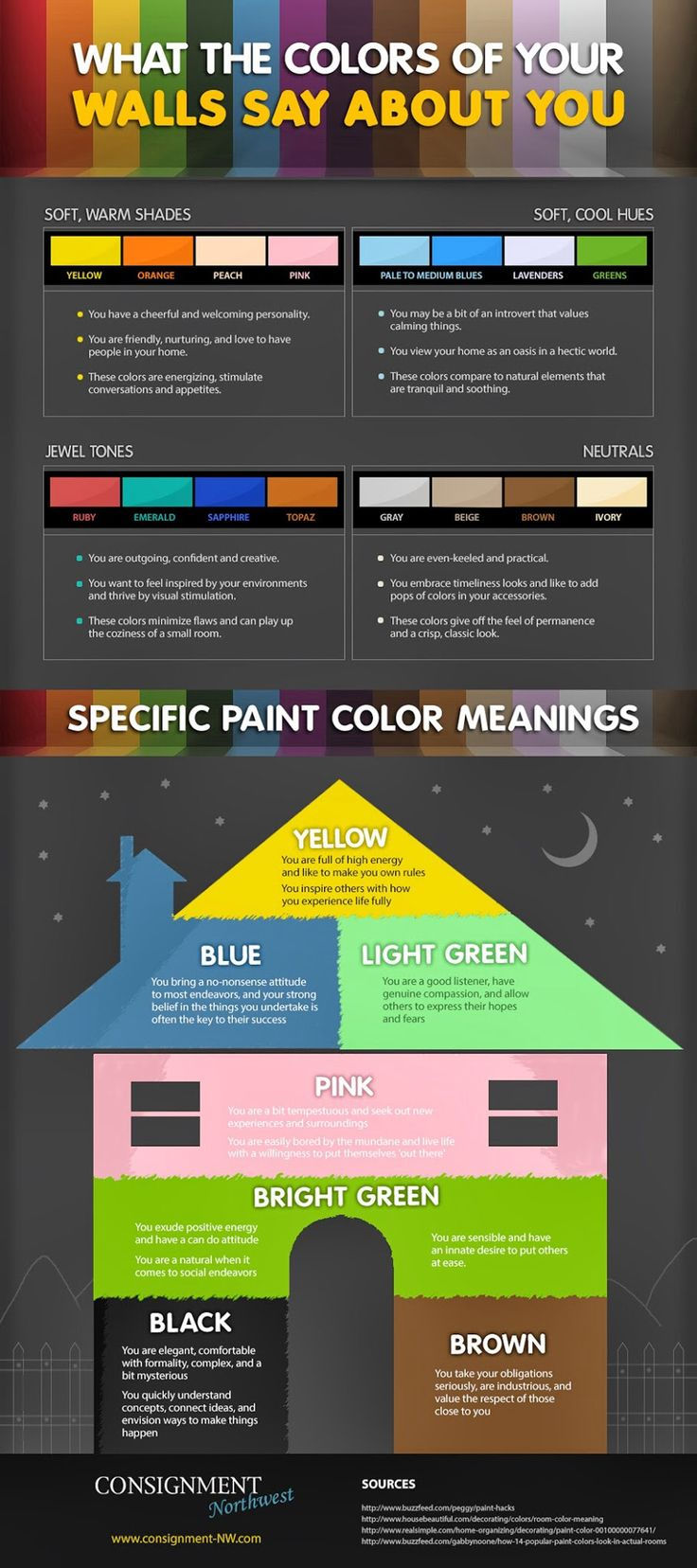 what does your paint color mean infographics