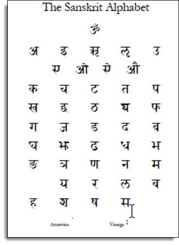 Sanskrit Of The Vedas Vs Modern Sanskrit: Indian, Sanskrit And India On Pinterest