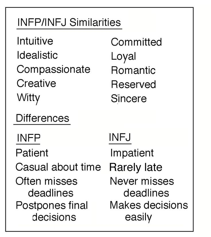 INFPs and INFJs are generally well liked due to their warmth and sincerity. They make good listeners, put others at ease, and are valued as friends and confidantes.
