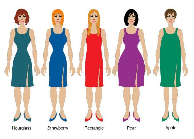 Dress style list 6 types