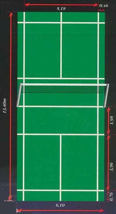 Les dimensions d'un terrain de badminton