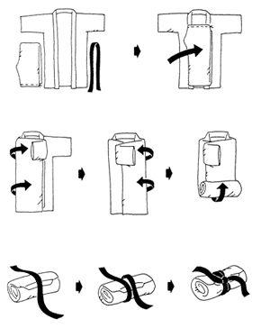 Keikogi, folding Link : http://www.karatevelilla.com/local/cache-vignettes/L290xH364_folding_gi-3eaae.gif