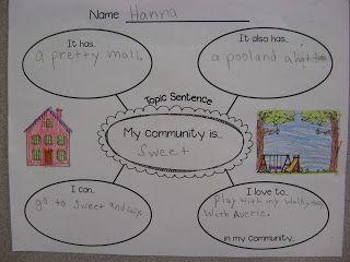 1st Grade Social Studies Community Project