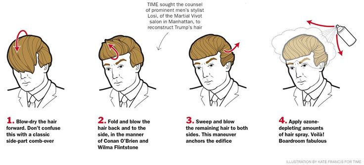 The Secret to Donald Trump's Hair   :: xLaurieClarkex-- Step 5: have enough swag to OWN the most ridiculous men's hairstyle since the powdered wig ;-) p.s.- this is how I know there is no cure for baldness yet. If ever there is I know who will want to hold the patent on it hahaha!