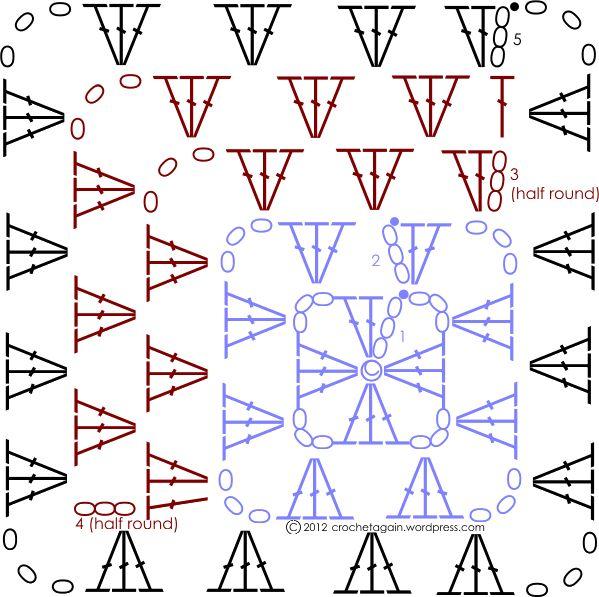 Mitered Granny Square Diagram | crochet again