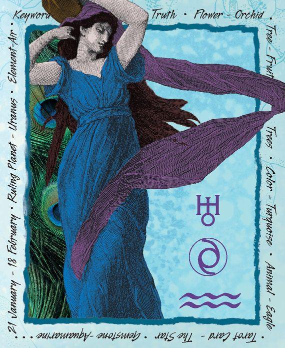 Aquarius Birthday Card 21 January - 18 February Aquamarine Air