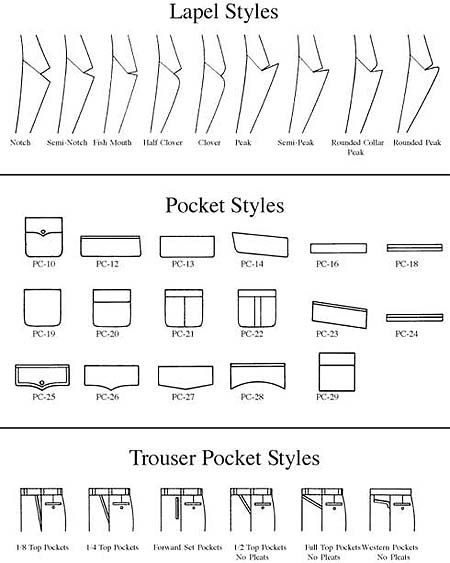 Pocket styles - Google Search
