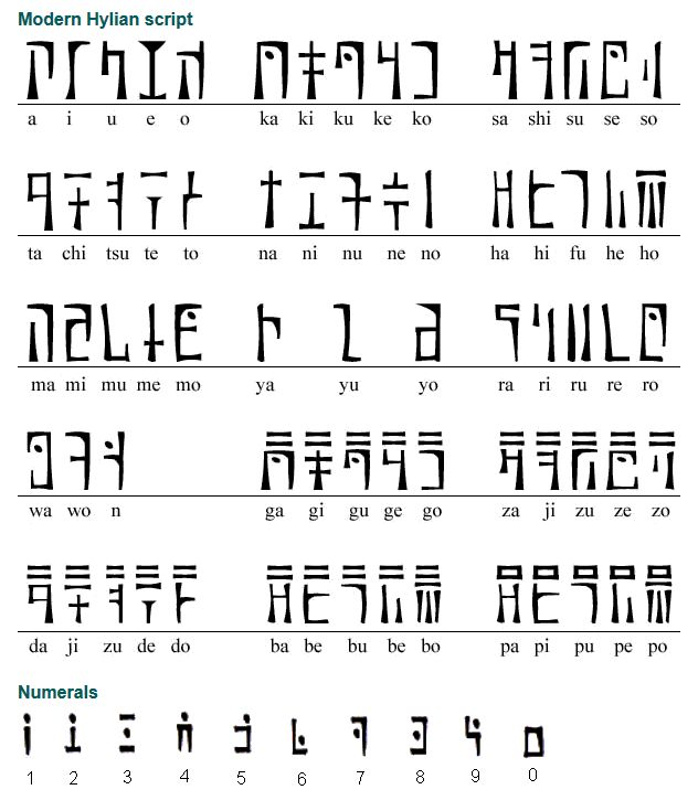 The modern Hylian script (hairiamoji) appears in the Nintendo game: The legend of Zelda, the Wind Waker and was developed by an unknown graphics artist at Nintendo. Used to write Japanese and Hylian (hairiago), a fictional language spoken in the islands of the World of Hyrule by the races of Hyrule. (...)