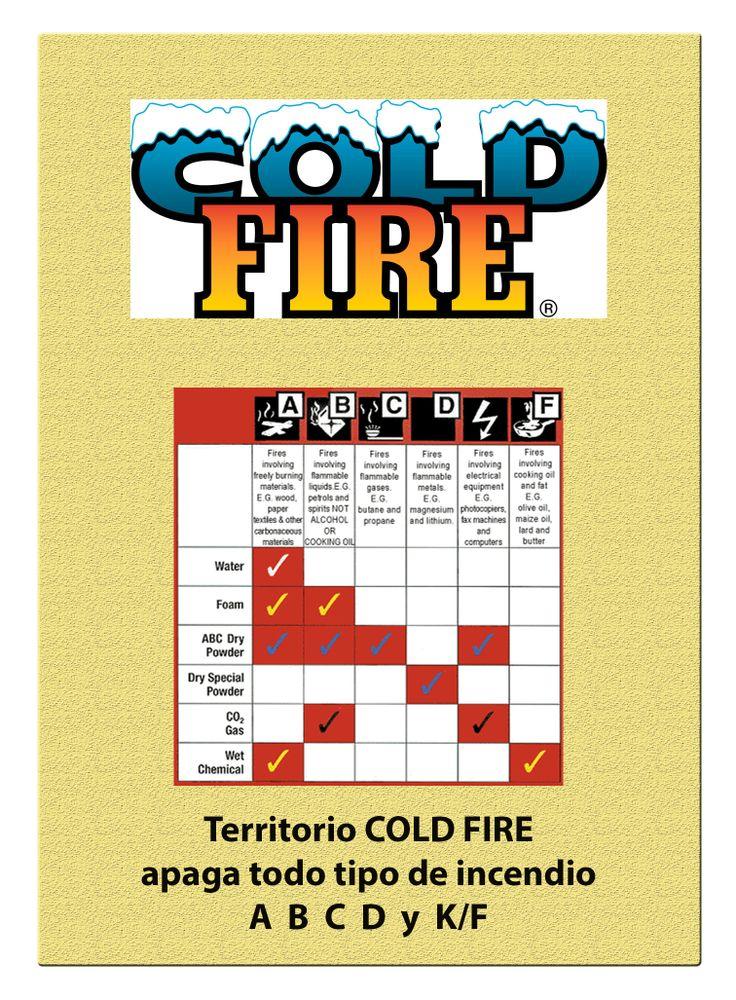 Tabla de tipos de Fuego  Extintores Cold Fire El mejor Extintor del mundo  #coldfire #cold fire #fuego #fire #incendio #bombero #fireman #extinguidor #matafuego #extinguisher #extintor #elmejor #singulart #emergencia #seguridad