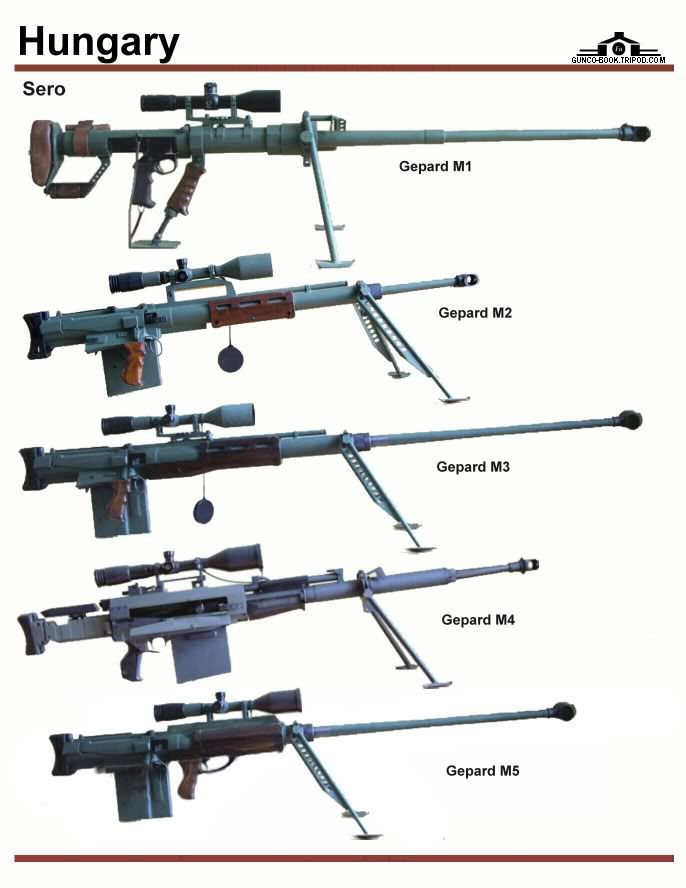 Anzio 20Mm Rifle | Now if Anzio can come up with a Semi Auto 20mm..