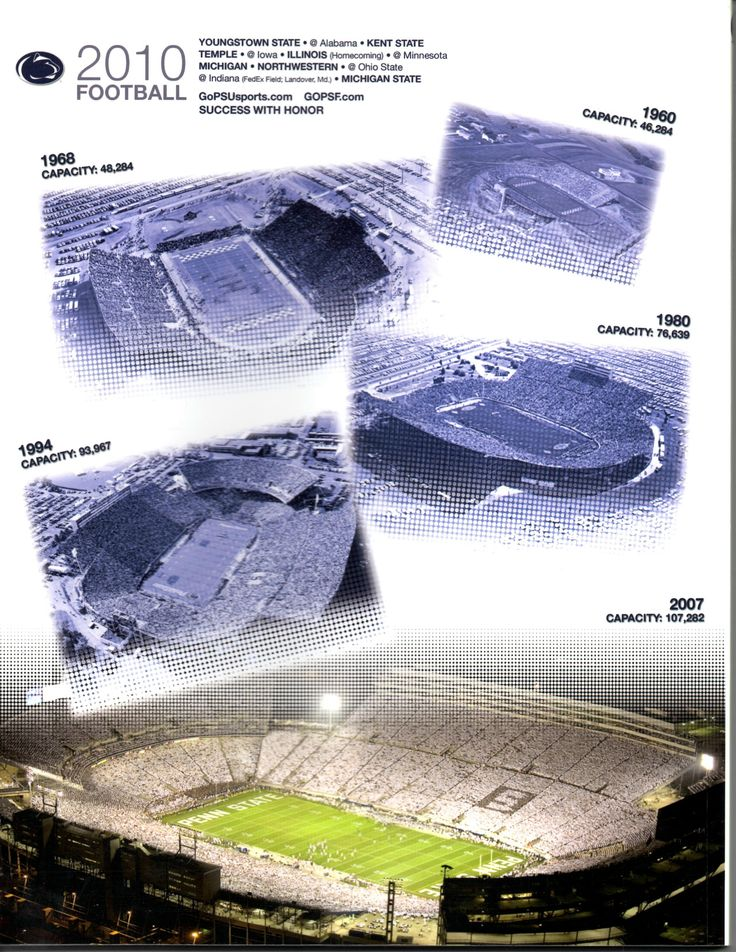 Back cover 2010 Penn State Football Yearbook depicting the capacity changes over 50 years at Beaver Stadium.