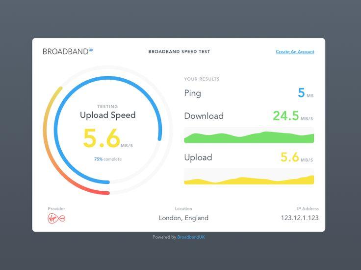 Speed test UI by Sam Willis