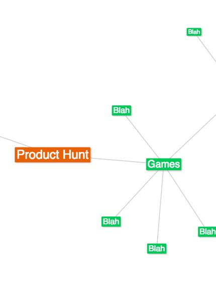 New upvoted product on Product Hunt: Text 2 Mind Map