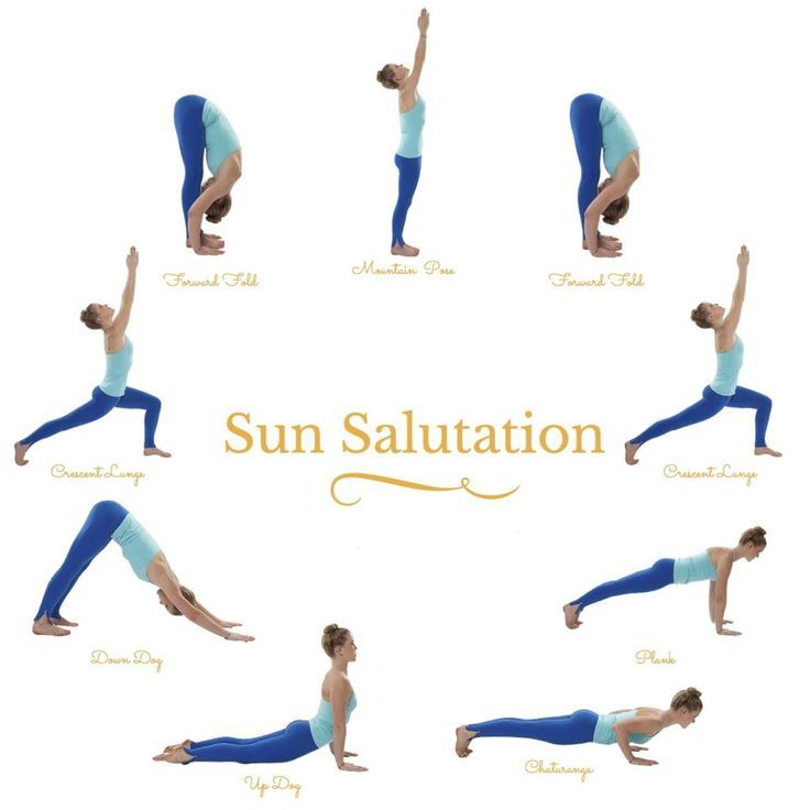 Sun Salutation Yahoo Canada Image Search Results Yoga Sun Salutation Yoga Help Types Of Yoga