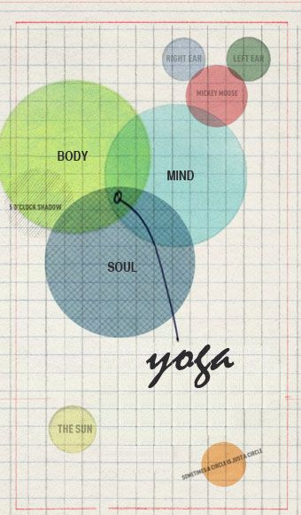 a poster for the AIGA/NY Data Visualization Event  re-purposed to a yoga poster, apparently by Cindy Yang of Yangster