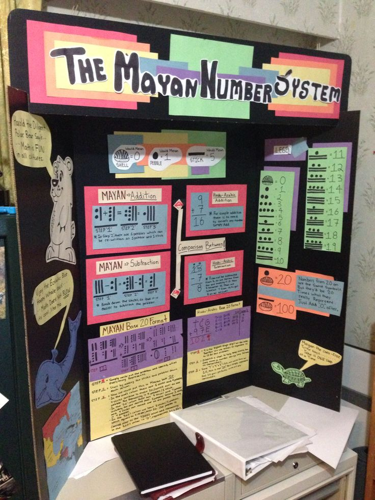 A fun way of teaching addition and substation with a little kick of history! The Mayan number system is a great activity you can teach to students between your regular lessons. It's simple and it's fun !