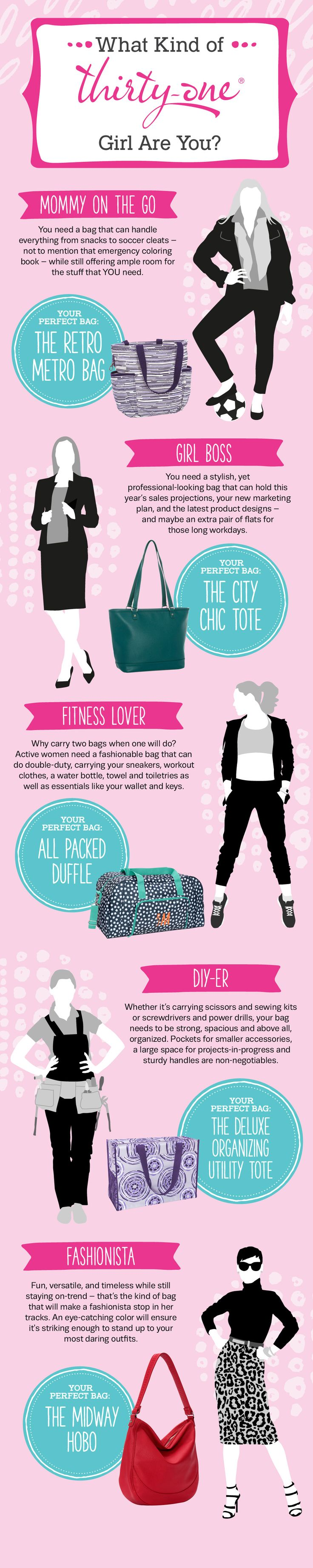 Find your perfect bag with our infographic!