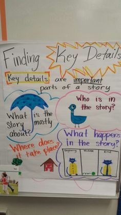 CCSS.ELA-LITERACY.RL.2.1 Ask and answer such questions as who, what, where, when, why, and how to demonstrate understanding of key details in a text.