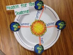 Fun and easy craft to teach kids the reason behind the seasons!