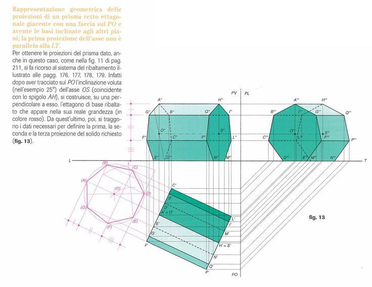 Prisma retto ettagonale appoggiato sul PO, inclinato rispetto PV
