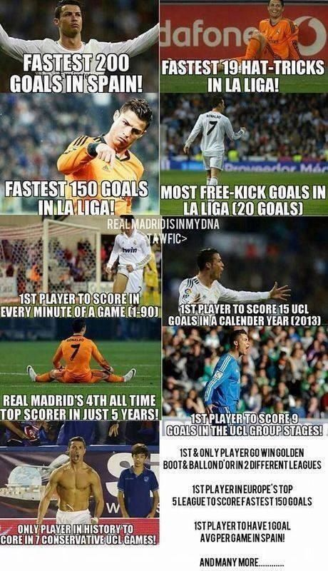 And people say messi is better than ronaldo. STATS DONT LIE!