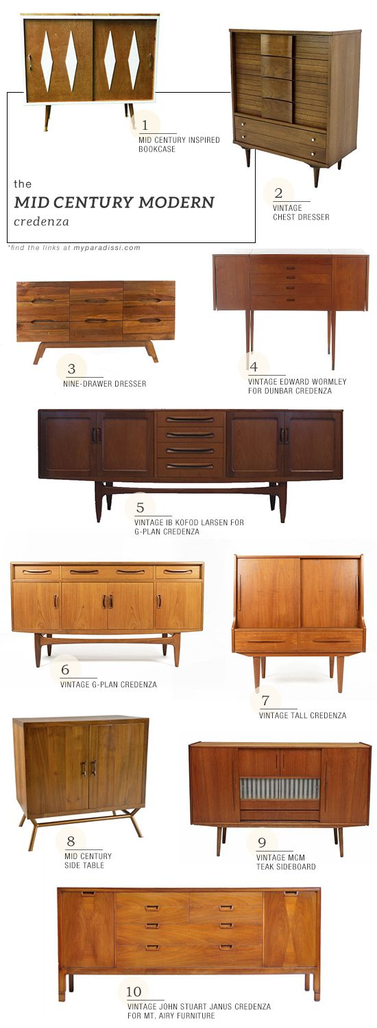 The mid century modern credenza. Ever since Mad Men aired, the price of these has skyrocketed. Good luck finding a good one under $1000. Love 'em.