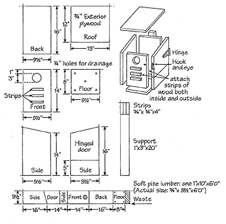 "How To Plan Build Diy Garage Storage Cabinets: ""Plans For Building A Squirrel House"""