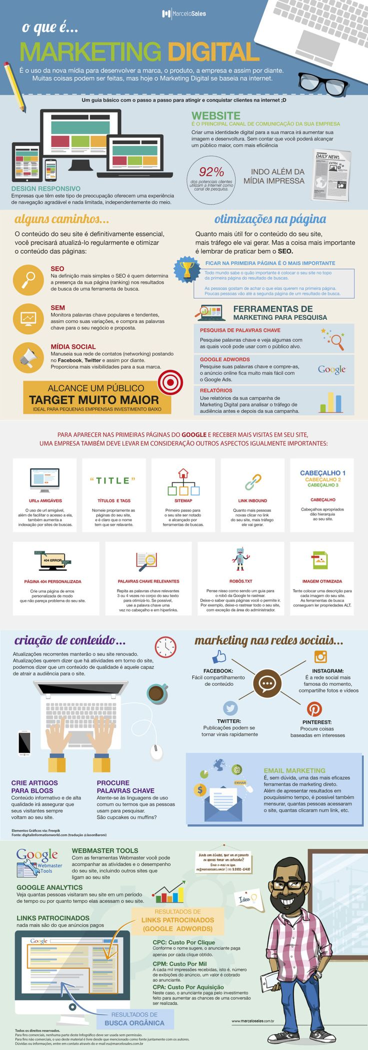 Infográfico o que é Marketing Digital