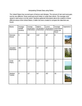 7 best act aspire images on pinterest classroom ideas english reading tables to interpret science data for act aspire fandeluxe Choice Image