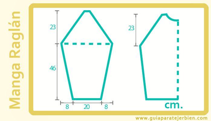 Esta es la segunda entrega sobre como calcular 5 tipos de mangas diferentes, en este caso realizaré el tipo de manga raglán. Las mangas r...