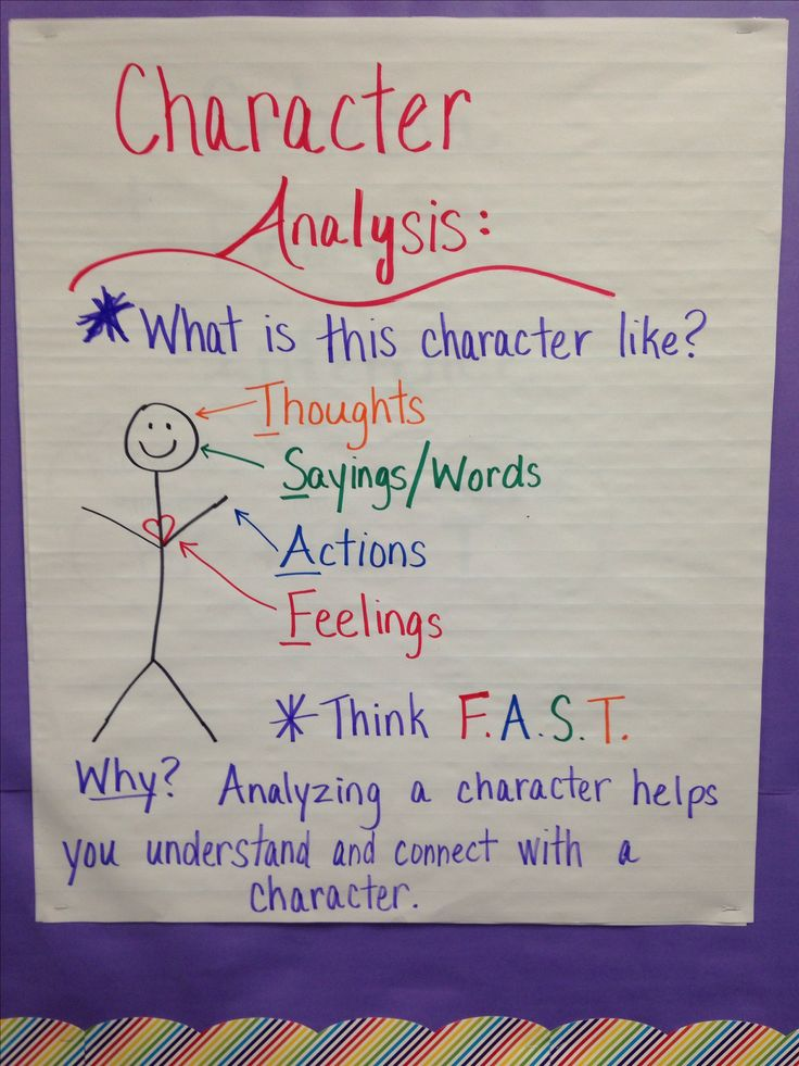 analyze the characters We get to know characters in stories through things they say, feel, and do character analysis describes individual characters and how they change.