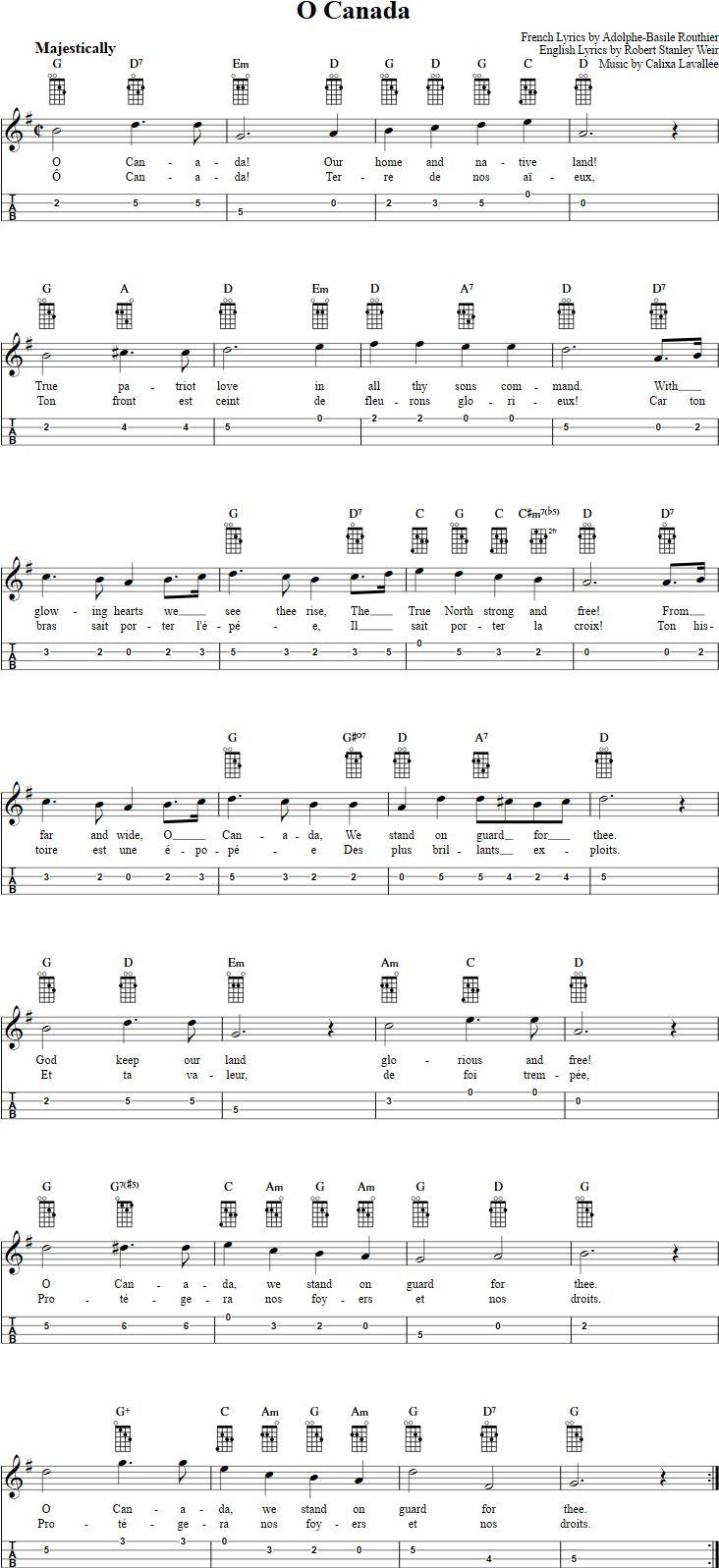 MandoLessons – Free Online Mandolin Lessons