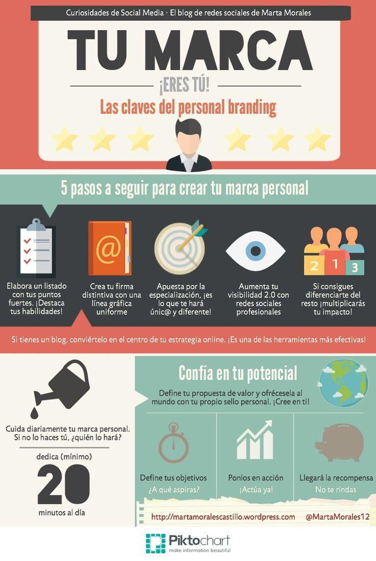 Infografía 5 claves para crear tu #marcapersonal. Autora: Marta Morales, Blog Curiosidades de Social Media