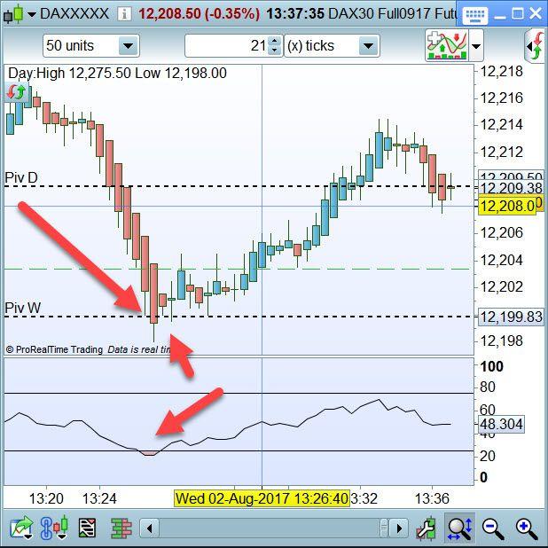 Day Trading et Scalping du Mercredi 2 Aout 2017 :https://www.andlil.com/forum/day-trading-et-scalping-du-mercredi-2-aout-2017-t17411-380.html Une matinée d'attente lol