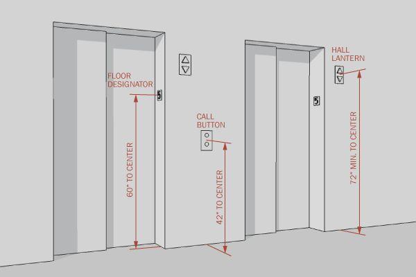 Elevator Lobby Controls and Indicators