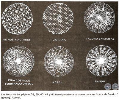 Portal Guaraní - PARAGUAY: EL ÑANDUTÍ - Textos: JOSEFINA PLÁ y GUSTAVO GONZÁLEZ