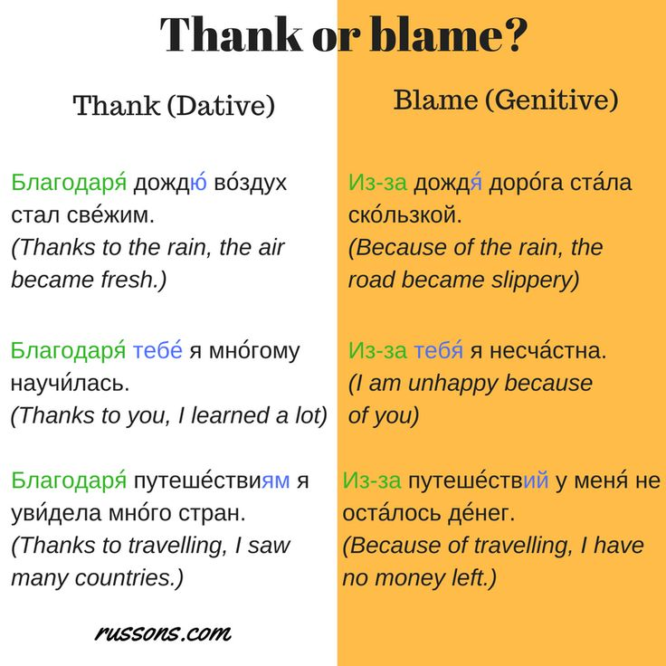The Dative case is responsible for all the good. The Genitive – for all the bad. We thank the Dative case with the preposition 'благодаря́' and we blame the Genitive with the preposition 'из-за'.