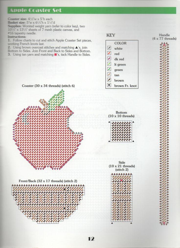 Apple Coasters Set Plastic Canvas Coasters Pinterest