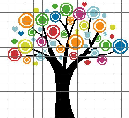 I should get this one to do for my mom. Abstract Tree Crochet Pattern/Graph/ Chart
