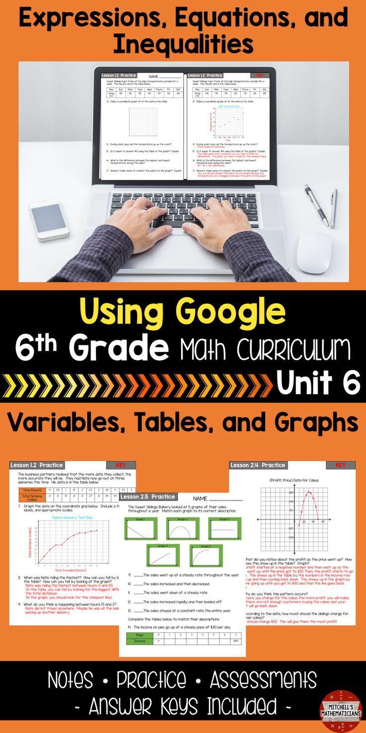 6th Grade Math Variables Expressions and Equations Curriculum Unit 6 GOOGLE    Equations [ 1472 x 736 Pixel ]