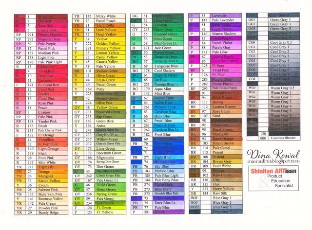 Mama Dini S Stamperia Touch Marker Color Charts Hybrid