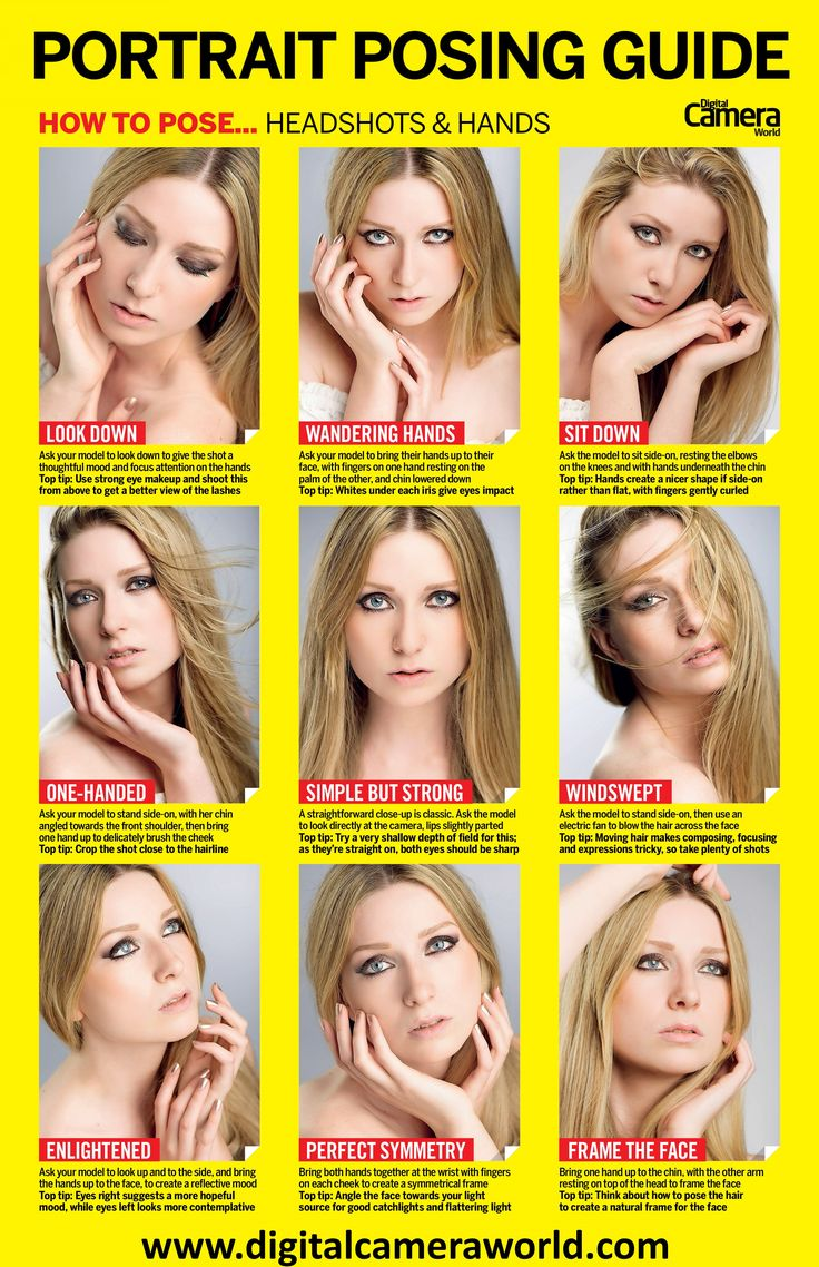 How to pose effective headshots and hands with our latest high-res cheat sheet. From the experts at www.digitalcameraworld.com