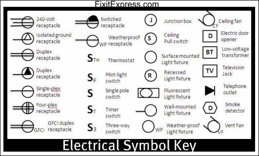 electricalsymbolkey renovation project 2013 14 house Fog Light Wiring Diagram