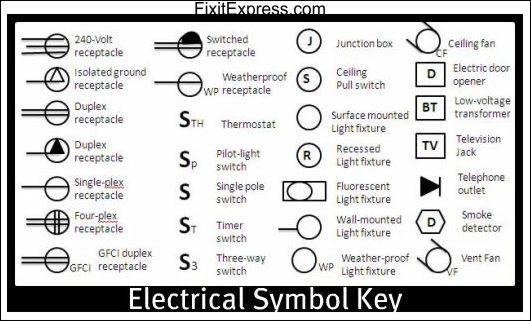 Electricalsymbolkey