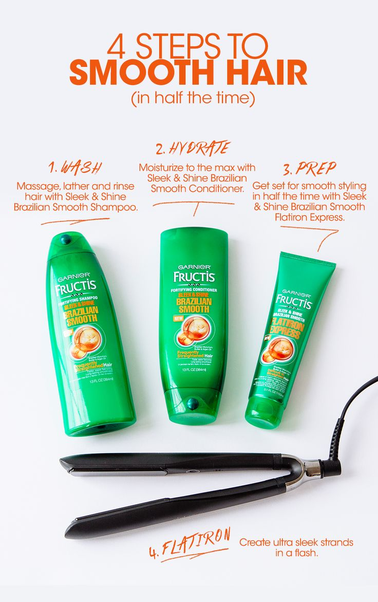 Don't stress those strands to get the Brazilian Smooth look! Instead, intensely nourish hair with Garnier Fructis Sleek & Shine. 1) Start by washing hair with Brazilian Smooth Shampoo. 2) Hydrate with Brazilian Smooth Conditioner. 3) Cut down on styling time and smooth hair by applying Flatiron Express. 4) Last but not least, flatiron hair in a flash.​