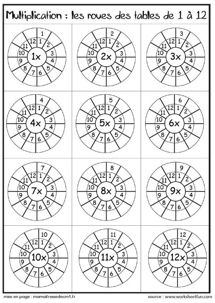 8 best images on pinterest multiplication facts multiplication tables and times. Black Bedroom Furniture Sets. Home Design Ideas