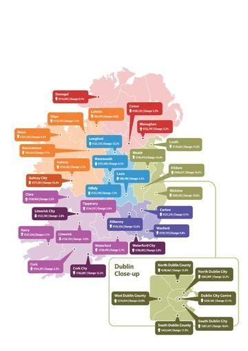 Ireland house prices